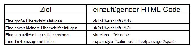 HTML-Helfer